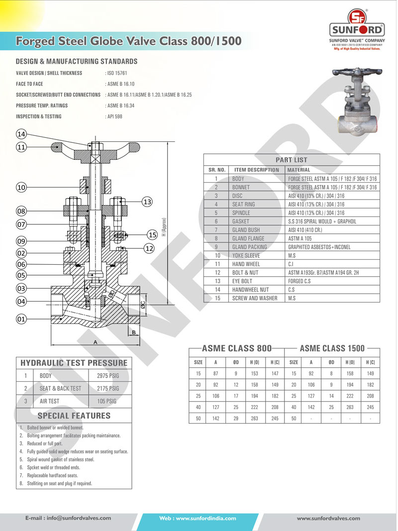 Forged Steel Globe Valve : Sunford Valve